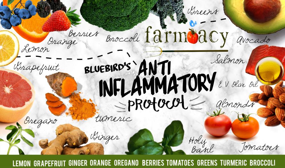 anti inflammatory png protocol