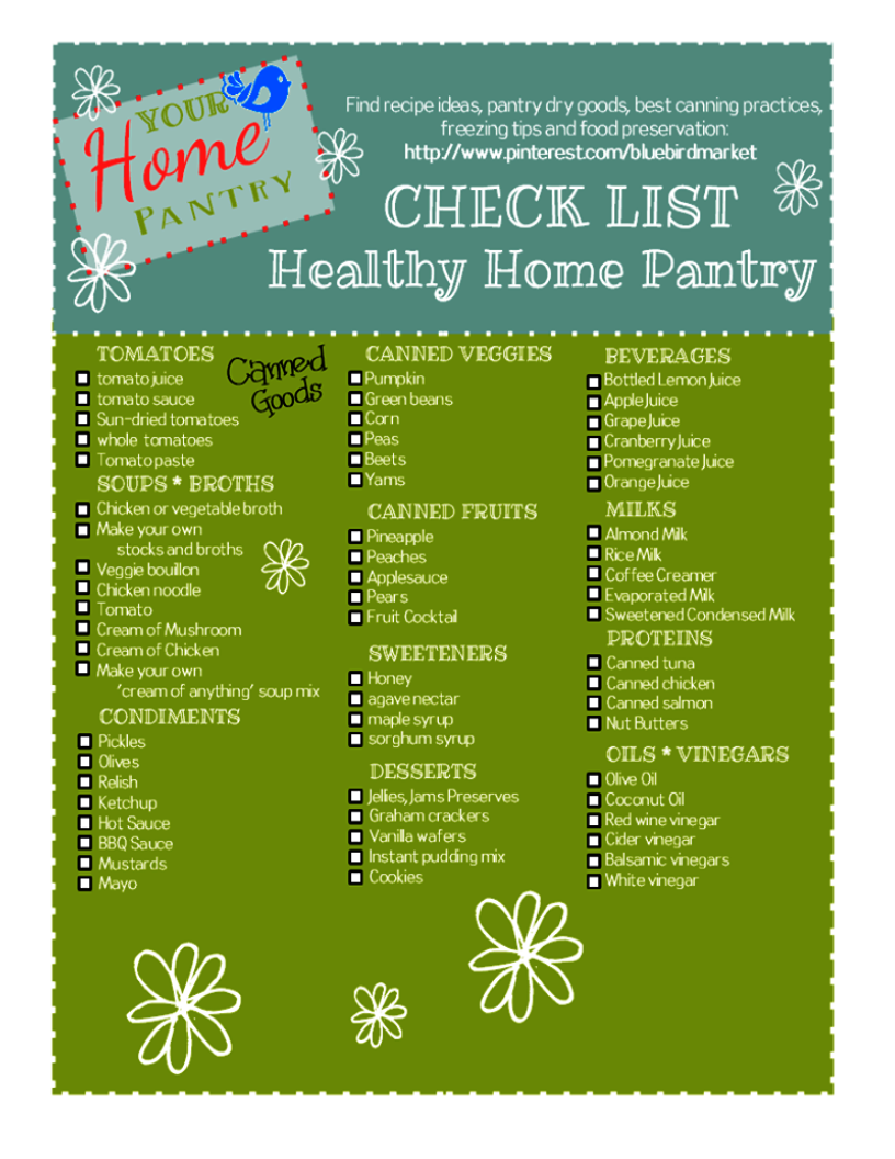 canned goods pantry list