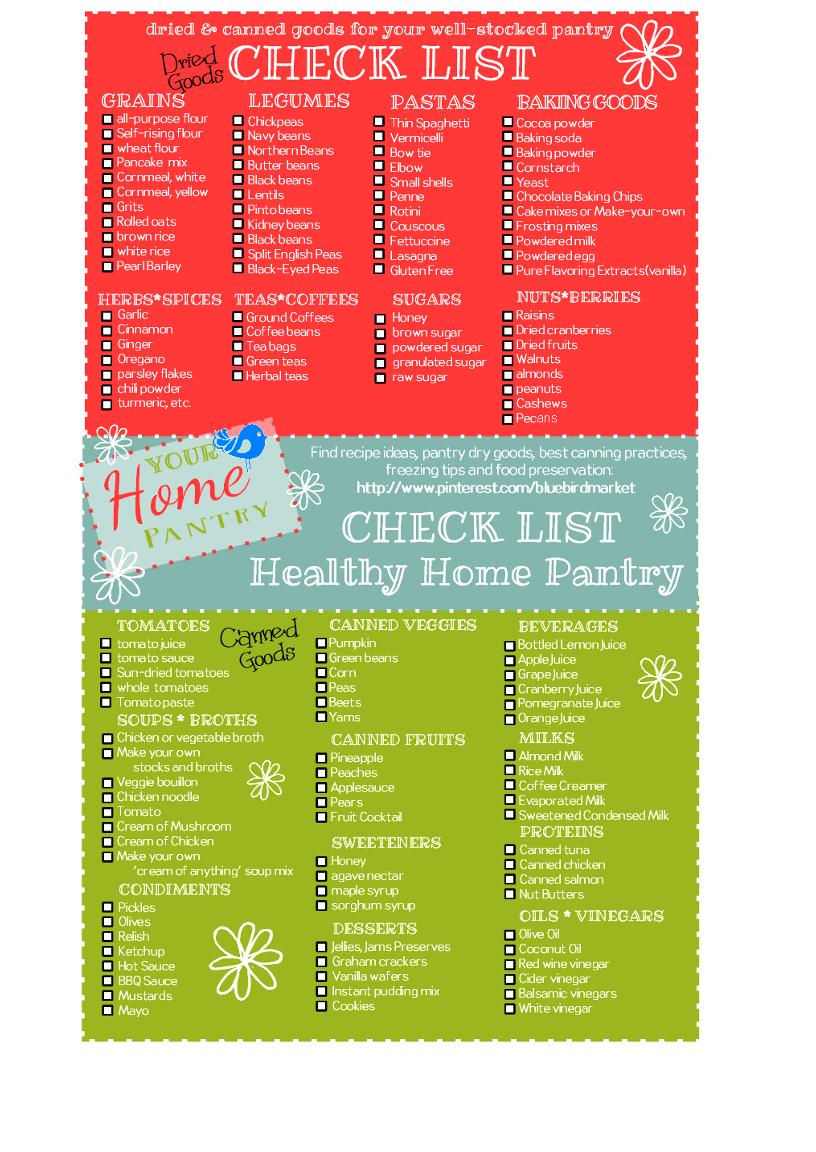 pantry checklist123